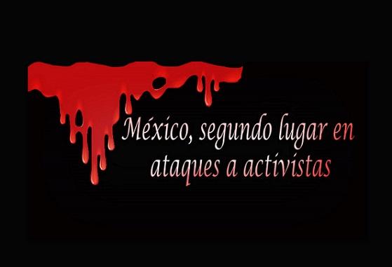ACTIVISTAS MUERTOS MEXICO