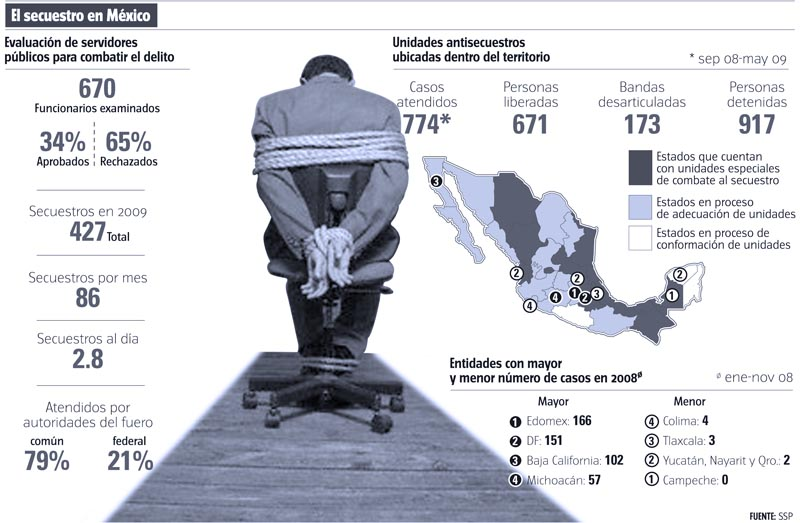 SECUESTRO EN MEXICO IMAGEN