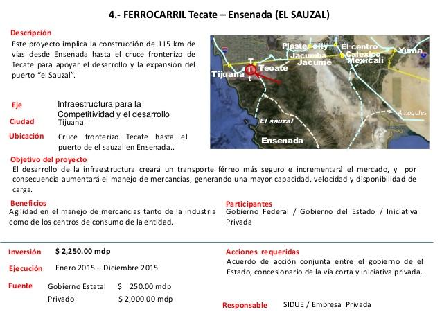 FERROCARRIL TECATE-EDA PROYECTO SIDUE