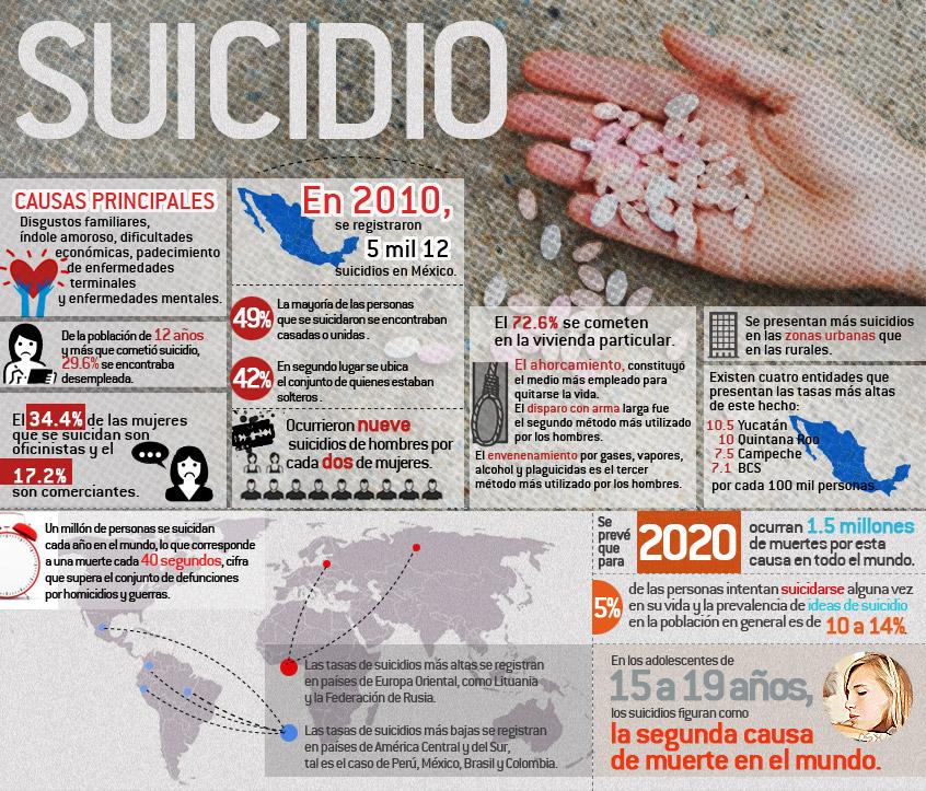 SUICIDIO EN MEXICO