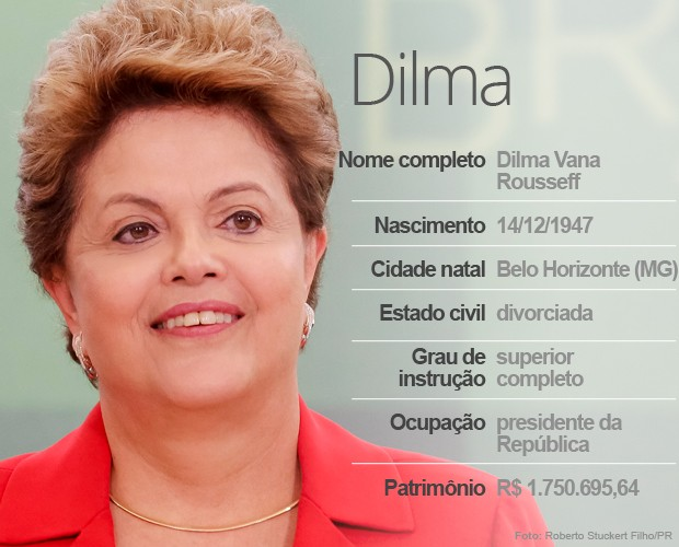 DILMA ROUSE