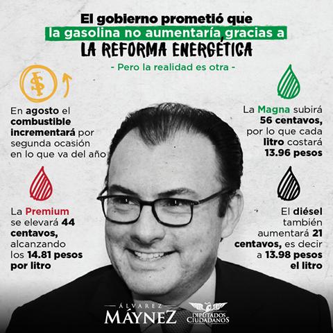 La mentira de la reforma energética. Fuente: Movimiento Ciudadano