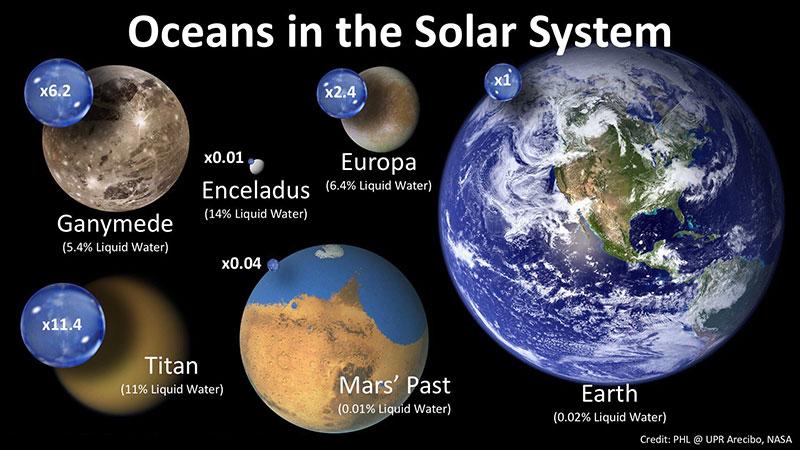 agua-en-sistema-solar