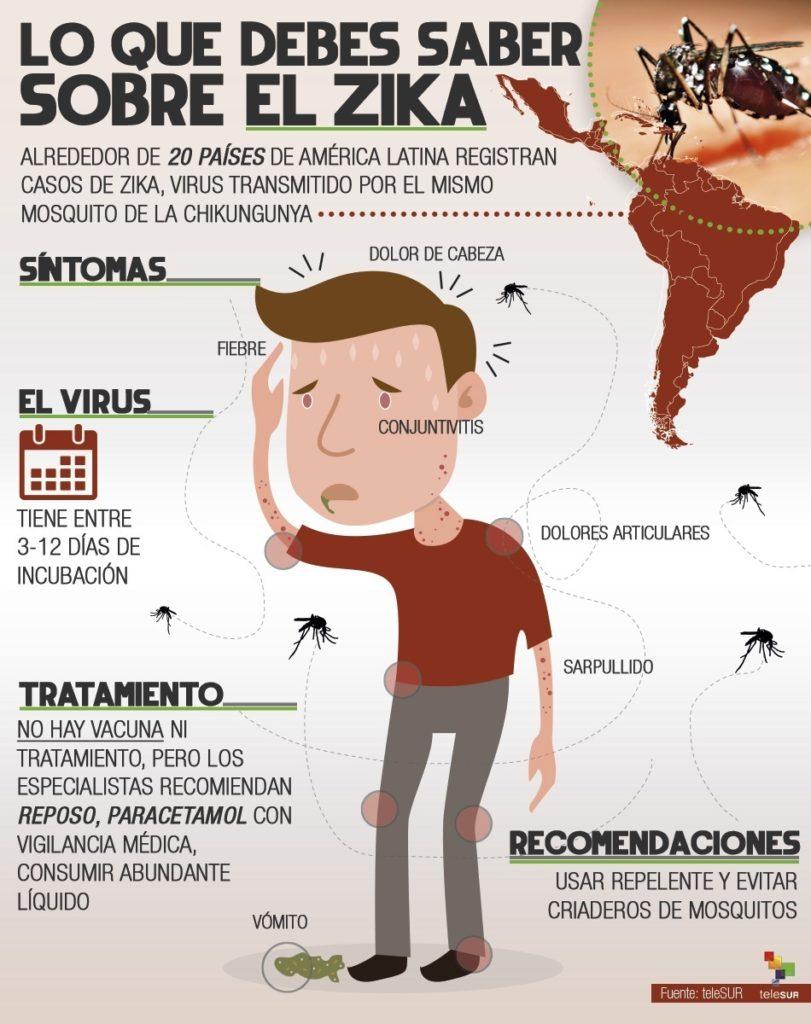 zika-informacion